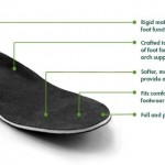 Arch-Support-Image