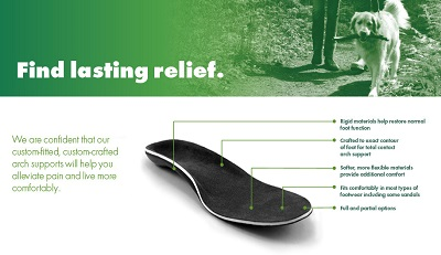 Arch Support Insoles: Find The Perfect Fit